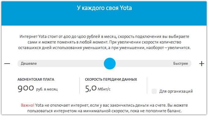 Какова максимальная скорость интернета у оператора Yota: способы увеличения скорости