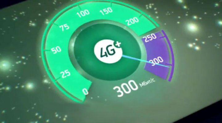 Мегафон все включено м: общие характеристики, отзывы