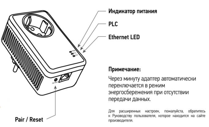 PLC адаптер от Ростелеком: цены, отзывы, как работает powerline