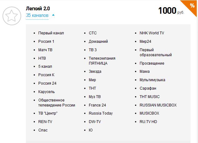 Пакеты телевидения Ростелеком