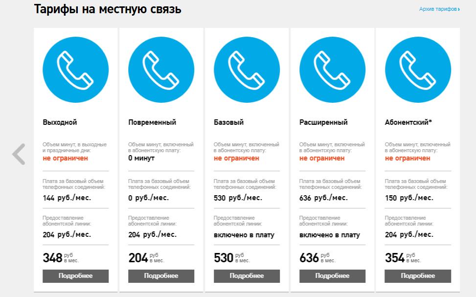 Тарифы Ростелеком на домашний телефон в 2018 году