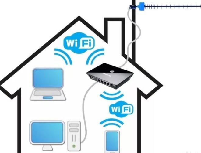 Как усилить сигнал wifi роутера Ростелеком