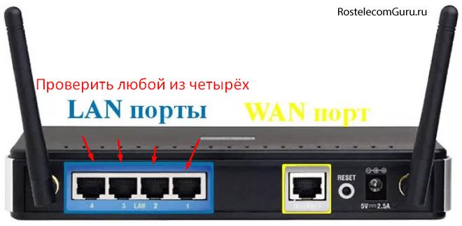 Почему не работает интернет Ростелеком и что делать для его восстановления?