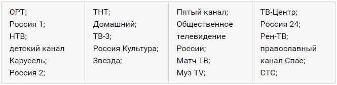 Список каналов пакета «Лёгкий» от Ростелеком