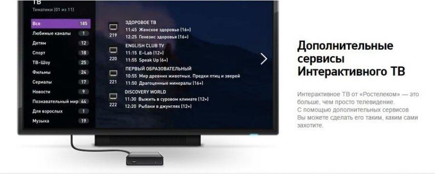Интерактивное ТВ Ростелеком: список каналов