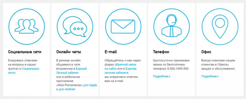 Способы связи с «живым» оператором Ростелеком