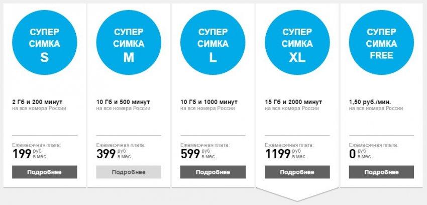 Тарифы на сотовую связь Ростелеком: Супер Симка S/M/L/XL