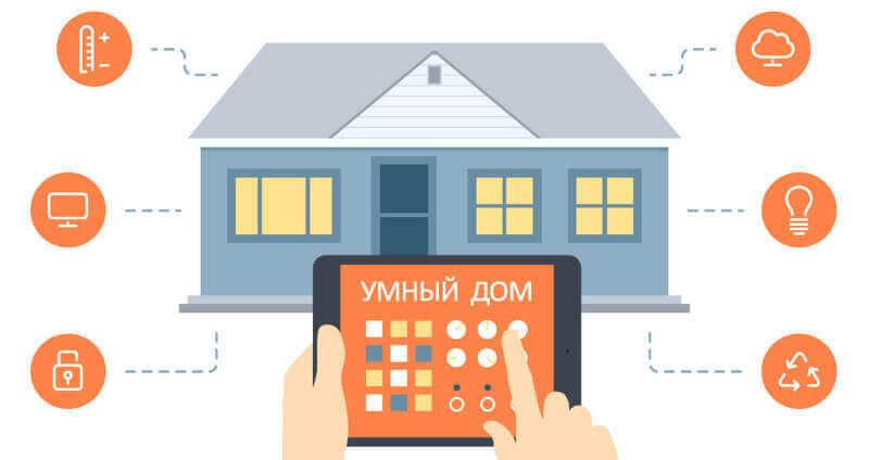 «Умный дом» от Ростелеком – система безопасности
