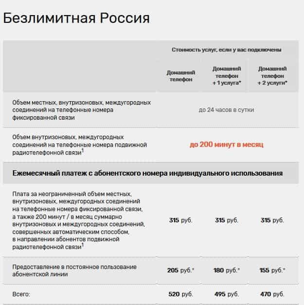 Тариф Безлимитная Россия от Ростелеком