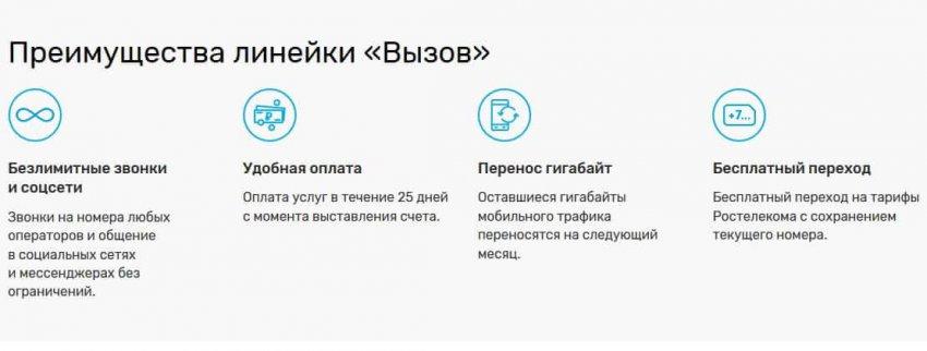 Мобильная связь Ростелеком для бизнеса – тарифы и интернет