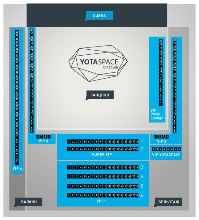 Yota Space, адрес клуба и вместимость, площадка для фестивалей
