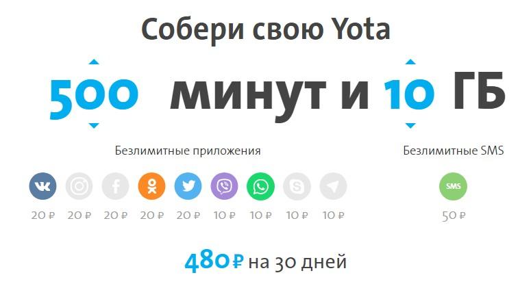Yota в городе Миньяр, тарифы, отзывы, зона покрытия