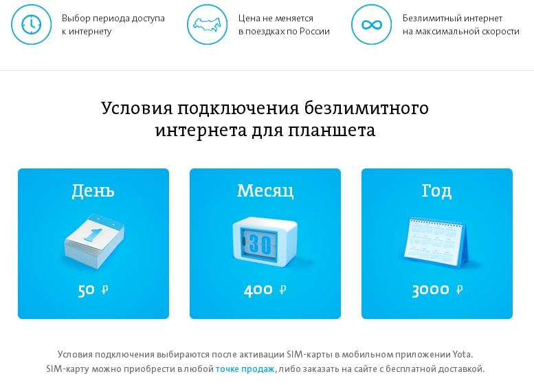 Yota в городе Ясногорск, тарифы, отзывы, зона покрытия